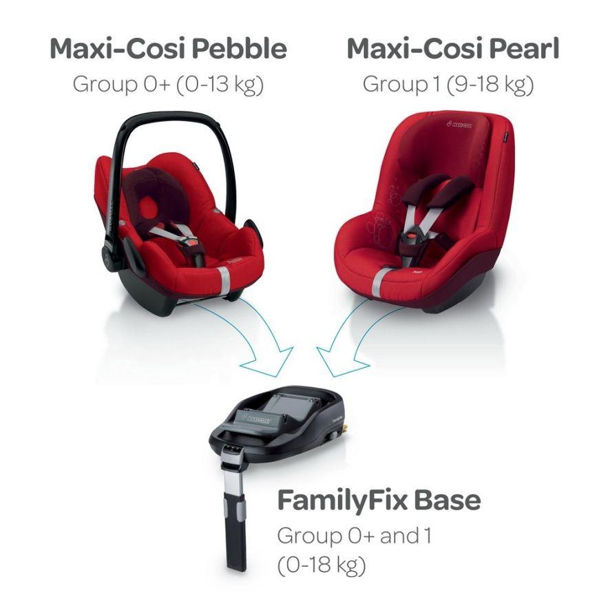 4w1 maxi cosi mura 4 plus baza family fix promocja 5150938691 wi cej ni aukcje. Black Bedroom Furniture Sets. Home Design Ideas